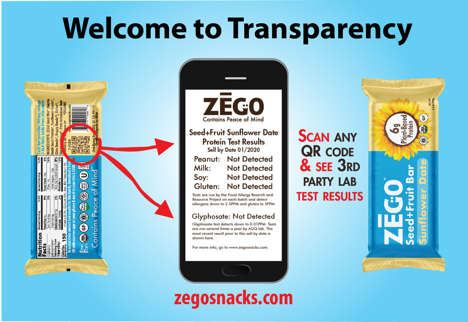 Peanut Free Snack List 2020.Got Glyphosate Snack Company Uses Qr Codes To Show No