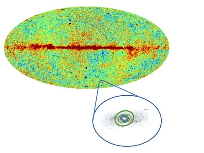 Image of the CMB Skype with Hawking Points, Goldilocks Rings and the BICEP2 Window (Credits: Daniel An, Krzysztof A. Meissner and Roger Penrose, BICEP2 Collaboration, V. G. Gurzadyan)