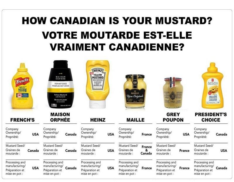 Une compagnie québécoise veut concurrencer les géants de l'agroalimentaire (Groupe CNW/Maison Orphée)