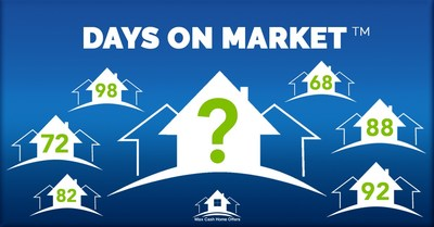 How long will your house sit on the market?