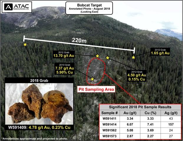 Bobcat Target Photo & Samples (CNW Group/ATAC Resources Ltd.)