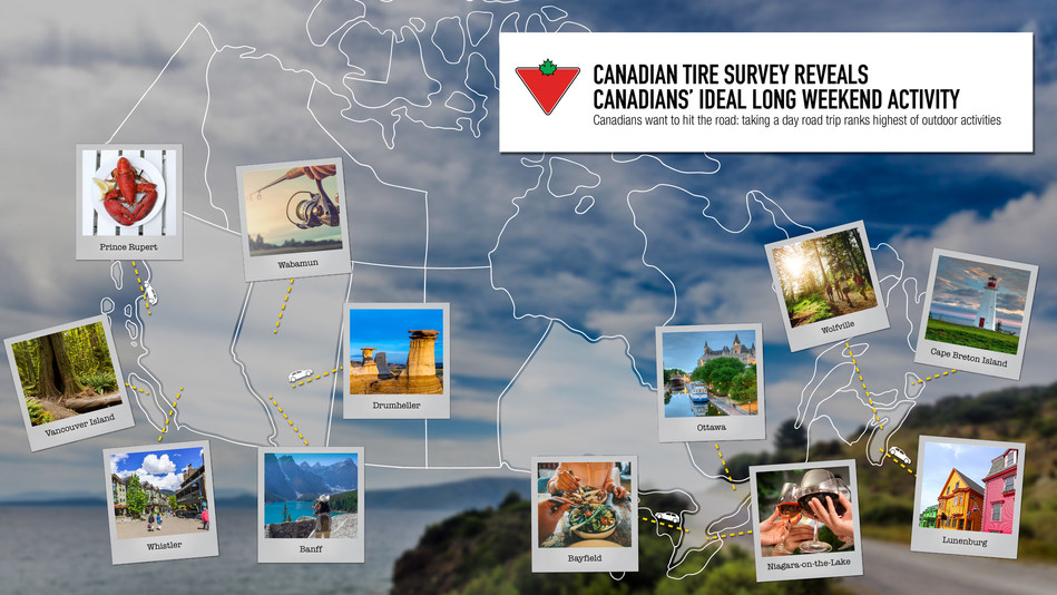 Canadian tire survey reveals Canadians' Ideal Long Weekend Activity (CNW Group/CANADIAN TIRE CORPORATION, LIMITED)