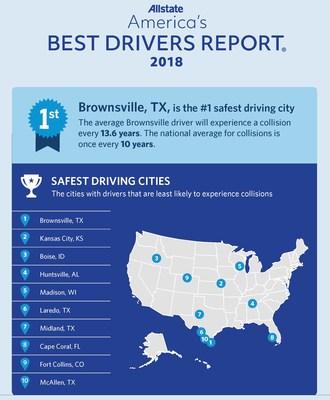 Infografía - America's Best Drivers Report: Las 10 ciudades más seguras para manejar