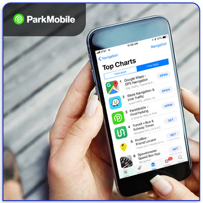 ParkMobile has over 10 million users and ranks #3 in the Navigation category in the App Store.