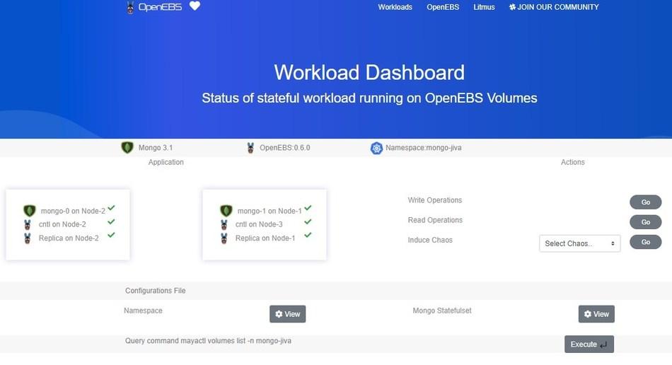 WorkLoad Dashboard (PRNewsfoto/MayaData)