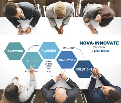 Nova-Innovate | Innovation Management Software