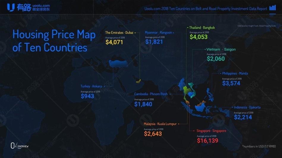 Housing Price Map of Ten Countries