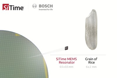 SiTime and Bosch are strengthening their process and manufacturing partnership to provide innovative timing solutions for future 5G, IoT and automotive applications.