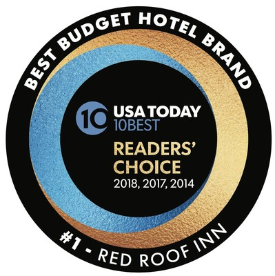 RED ROOF INN® NAMED BEST BUDGET HOTEL BRAND IN THE U.S. BY USA TODAY® READERS