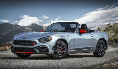 The 2019 Fiat 124 Spider Abarth receives a new Veleno Appearance Group and Record Monza Exhaust.