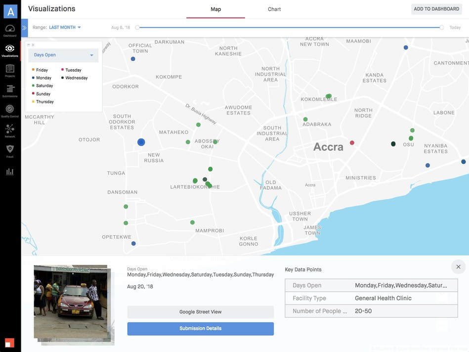 Premise Operations Console showing data collected on health facilities in Ghana, August 2018