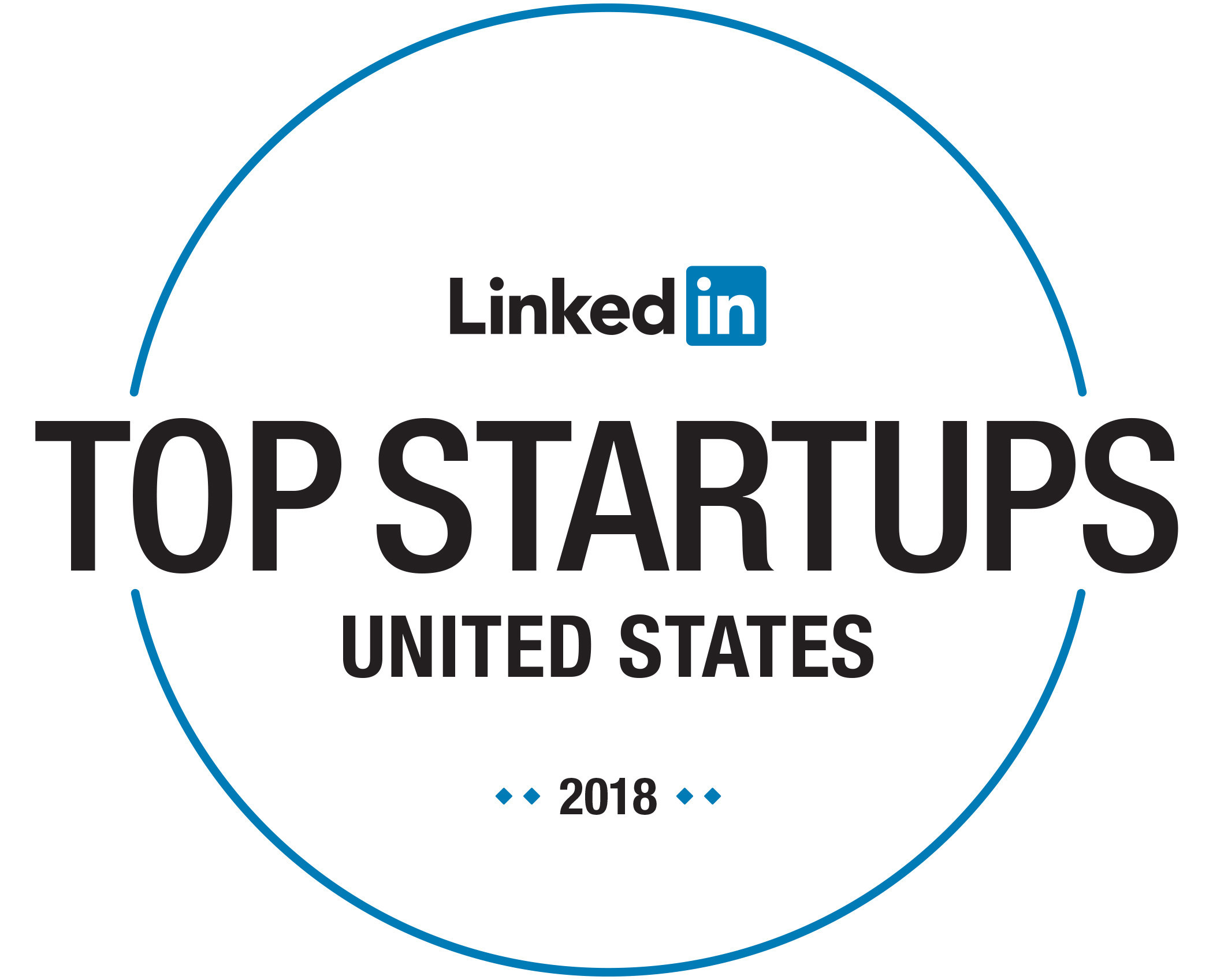 Highspot, the industry's highest-rated sales enablement platform that modern sales reps love, is proud to be named to the 2018 LinkedIn Top Startups list.