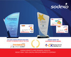 Sodexo BRS India Wins Two Awards for its Digital Gifting Solution and Customer Focus