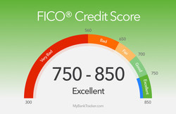 Improve Credit Score To Get Cheaper Car Insurance