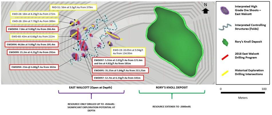 Figure 2: Plan Map of East Walcott Deposit showing interpretation of High Grade Mineralization (CNW Group/Guyana Goldfields Inc.)