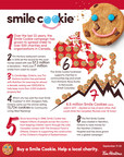Smile Cookie Fun Facts (CNW Group/Tim Hortons)
