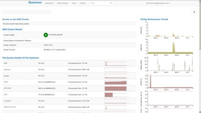 Quantum StorNext 6.2 includes new cloud-based monitoring tools.