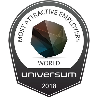 Badges 2018 SS World (PRNewsfoto/Universum)