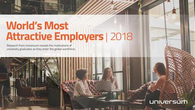 优兴咨询发布2018年全球最具吸引力雇主榜单