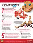 Des faits amusants de Biscuit Sourire (Groupe CNW/Tim Hortons)