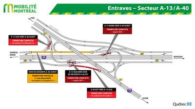 Entraves dans le secteur A-13/A-40 (Groupe CNW/Ministère des Transports, de la Mobilité durable et de l'Électrification des transports)