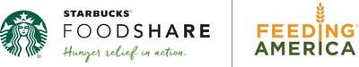 Starbucks FoodShare Program