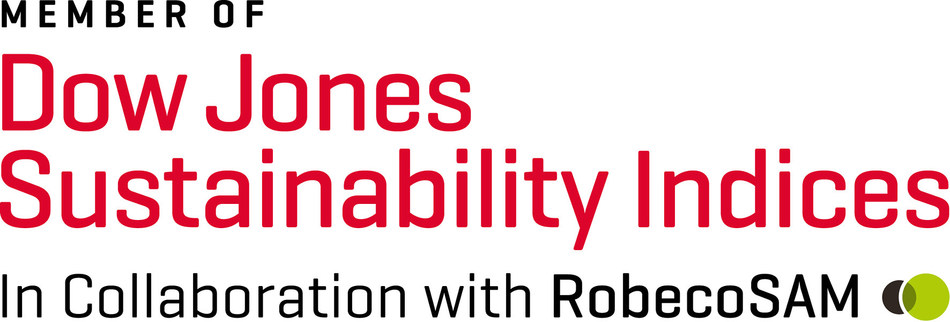 Member of Dow Jones Sustainability Indices (CNW Group/Scotiabank)