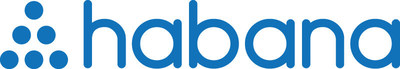 Habana Labs完成英特尔投资领投的7500万美元B轮融资