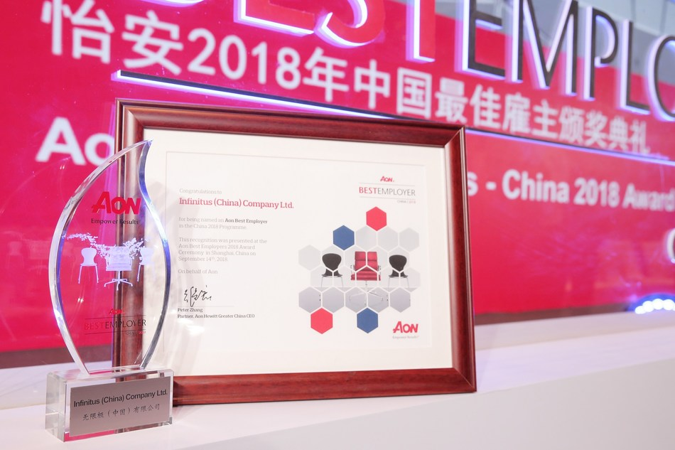 Infinitus (China) was recognized as a Aon Best Employer in the China 2018 Programme