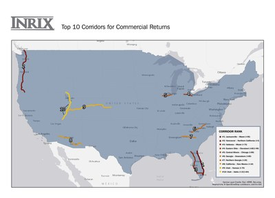 Top 10 US Corridors for Commercial Returns