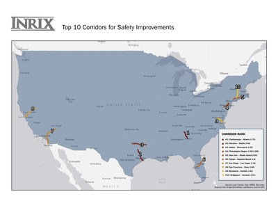Top 10 US Corridors for Safety Improvements