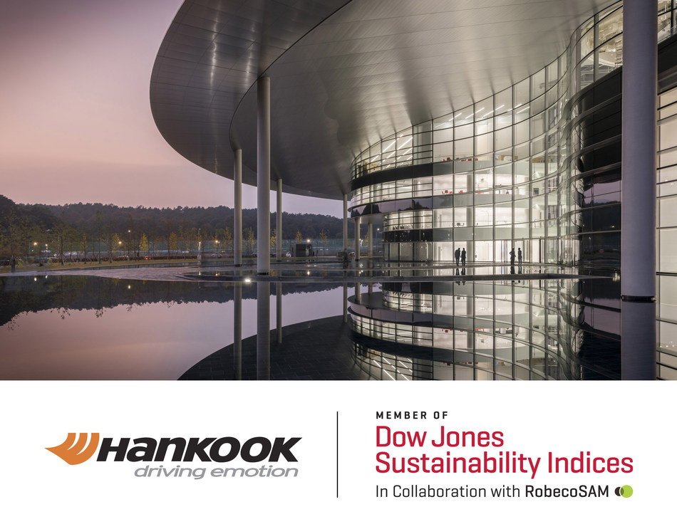 Hankook Tire has been named to the Dow Jones Sustainability World Indices (DJSI World) for the third consecutive year, strengthening its status as one of the most sustainable tire companies in the world.