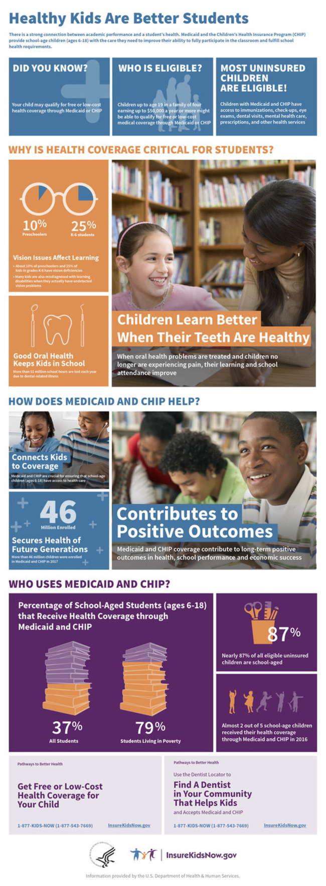 Photo Courtesy of Centers for Medicare & Medicaid Services