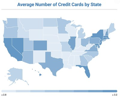 Upgraded Points Credit Card Study Shows Alaska, Connecticut Hold Highest Average Credit Card Balances; Iowa and Wisconsin Lowest | Markets Insider