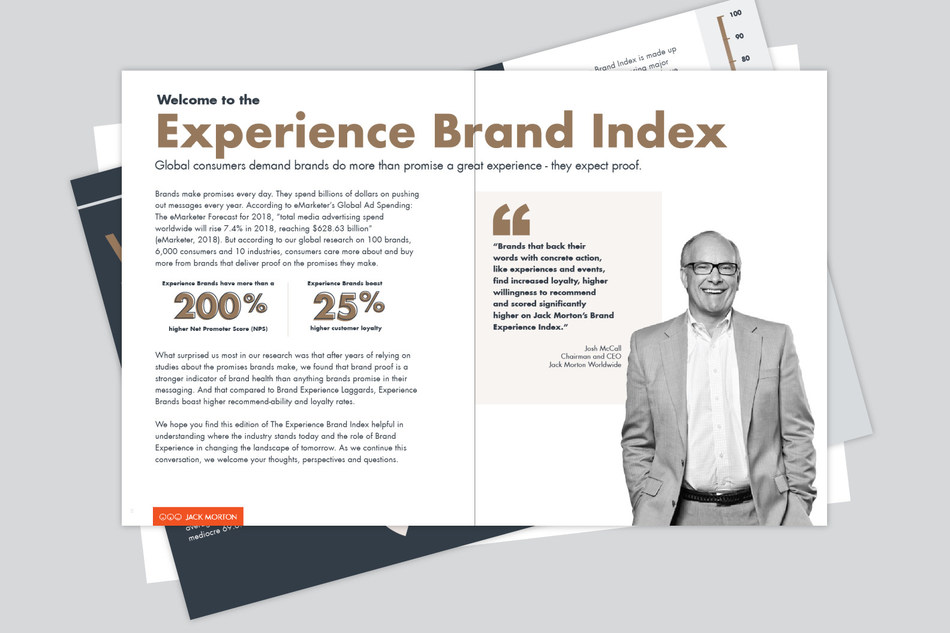 Jack Morton releases first Experience Brand Index