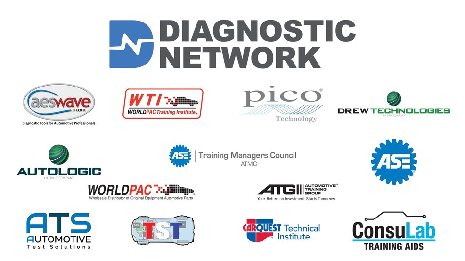 Diagnostic Network Founding Corporate Partners