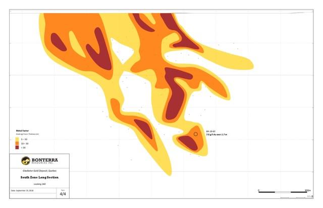 Gladitaor Deposit - South Zone (CNW Group/Bonterra Resources Inc.)