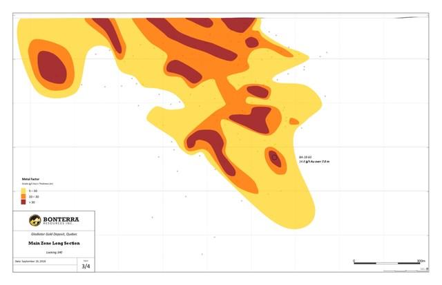Gladiator Deposit - Main Zone (CNW Group/Bonterra Resources Inc.)