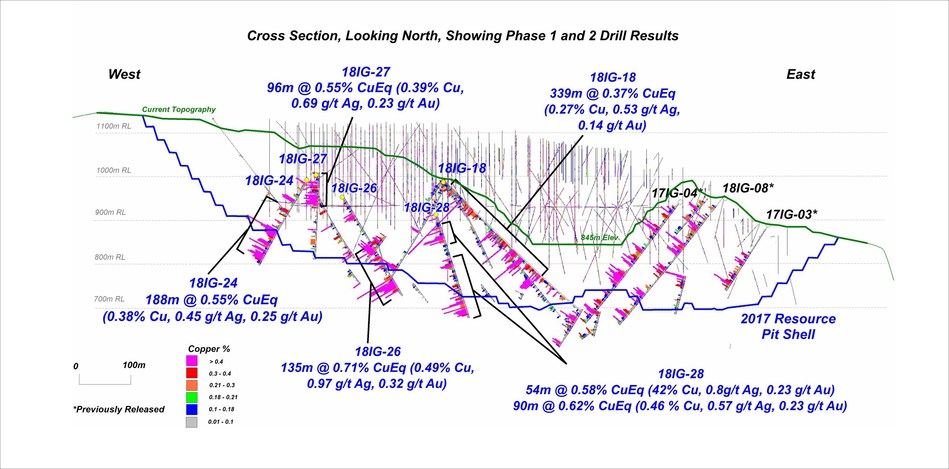 Appendix B: Cross Sections (CNW Group/Copper Mountain Mining Corporation)
