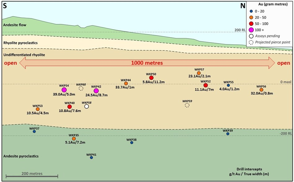 Figure 2: Long Section on the East Graben Vein (CNW Group/OceanaGold Corporation)