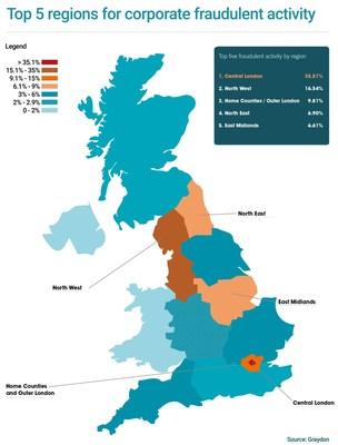 Top 5 regions for corporate fraudulent activity (PRNewsfoto/Graydon UK)