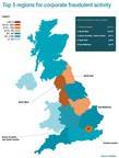 Top 5 regions for corporate fraudulent activity (PRNewsfoto/Graydon UK)