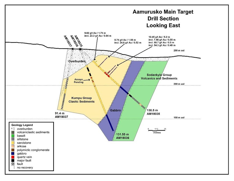 Aamurusko Main Target Drill Section (CNW Group/Aurion Resources Ltd.)