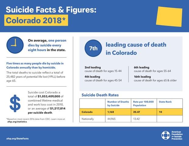 (PRNewsfoto/American Foundation for Suicide)