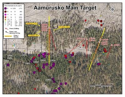 Aamurusko Main Target (CNW Group/Aurion Resources Ltd.)