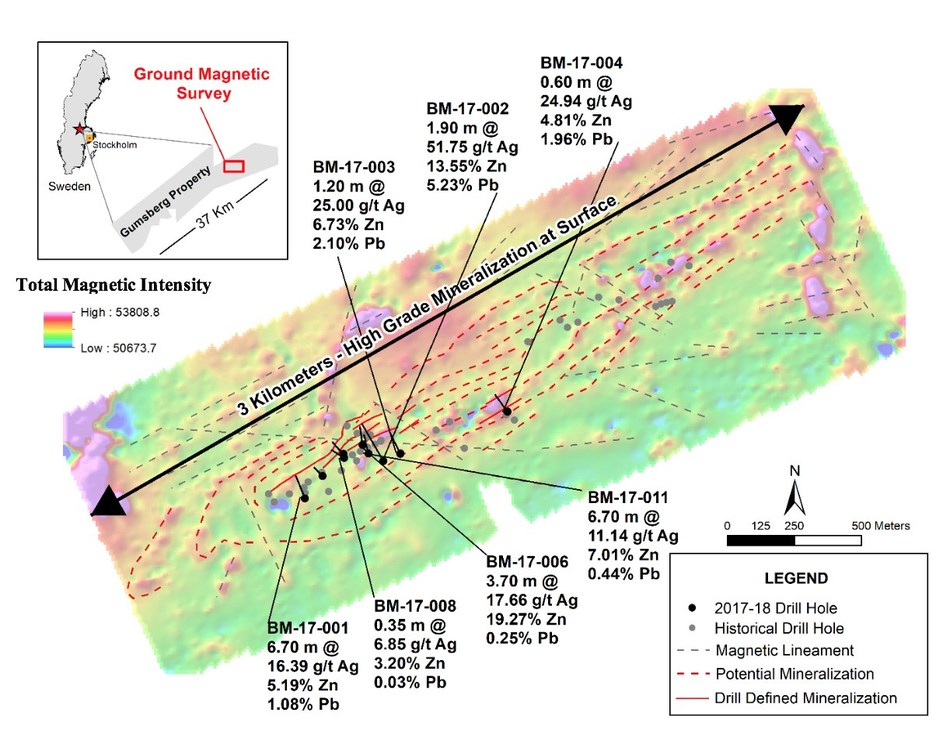 Figure 1. Location of Gumsberg Project.  The 2018 Vallberget-Loberget Ground Magnetic Survey and Key Diamond Drill Hole Intercepts from the 2017/2018 Drill Program (CNW Group/Boreal Metals)