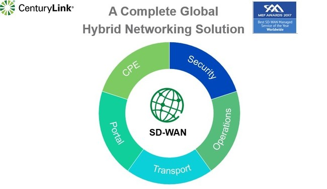 CenturyLink helps companies evolve networks and support digital business initiatives with global expansion of SD-WAN solutions.