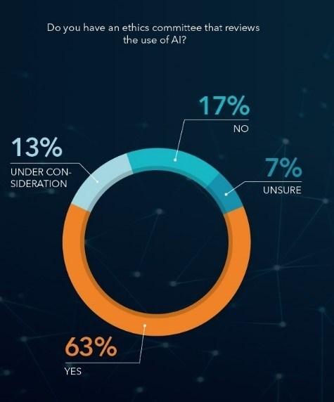 © SAS, Accenture, Intel 2018 (CNW Group/Accenture)
