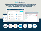Data Privacy Startup DataGrail Announces $4M Series A Classic at a $16M Valuation