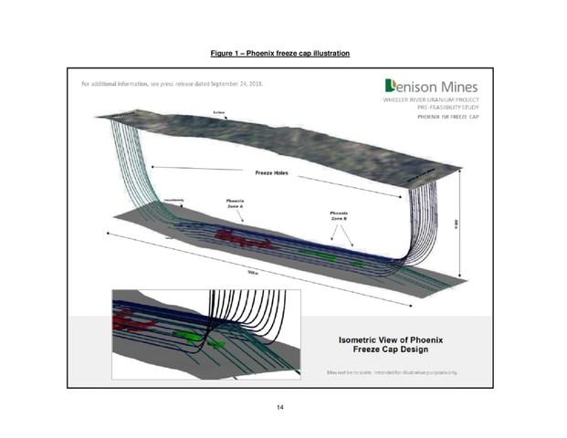 Figure 1 - Phoenix freeze cap illustration (CNW Group/Denison Mines Corp.)